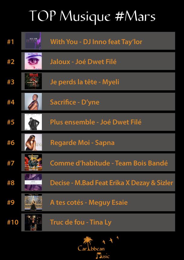CaribbeanMusic-Top-Musique